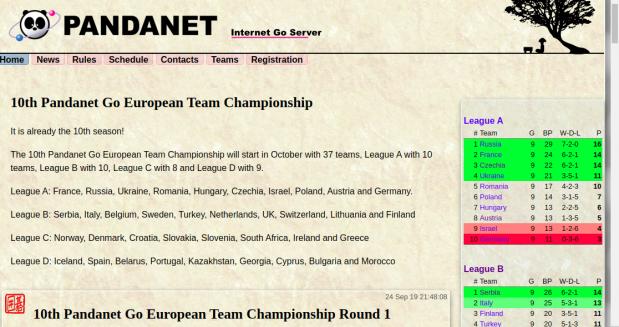 Evropsko timsko prvenstvo 2019/2020