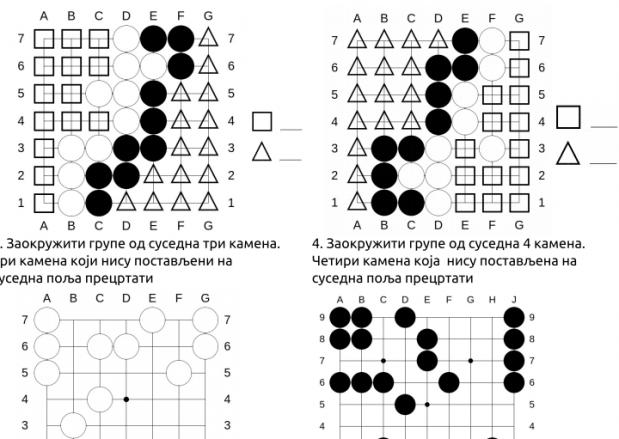Pilot projekat – 5-10 predavača u školama Srbije